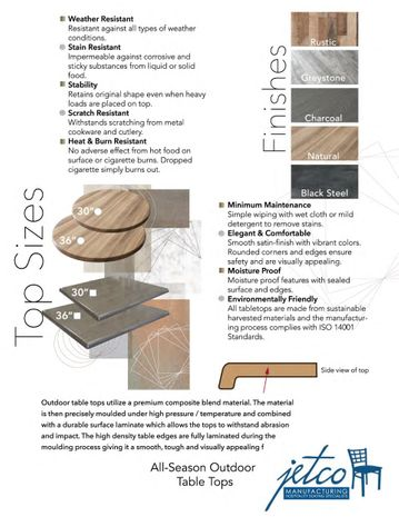 Jetco All Season outdoor Table Tops page 2